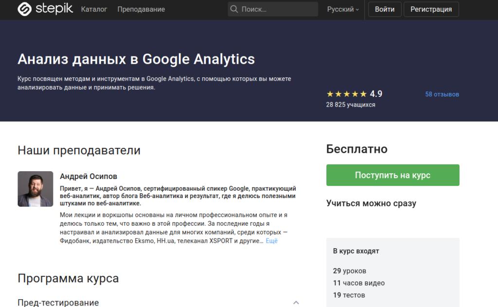 Анализ от гугол Адс